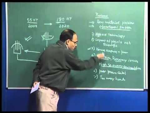 Mod-01 Lec-42 Lecture-42