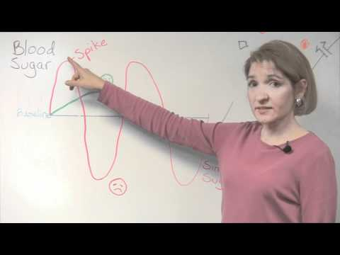 Understanding Blood Sugar, Hunger & Mood Part 3, Nutrition For Energy & Weight Loss
