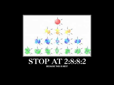 Demotivators:Only Watch This If You Are Done With HL IB Chemistry - Else It Won't Make Sense