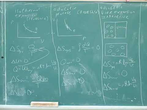 Entropy and Second Law of Thermodynamics (9)