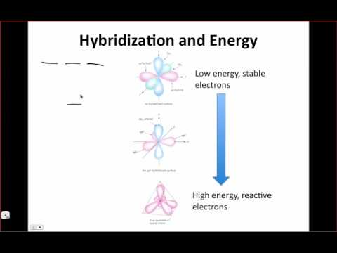IE Organic Lecture 4.2 - Hybridization Part 2