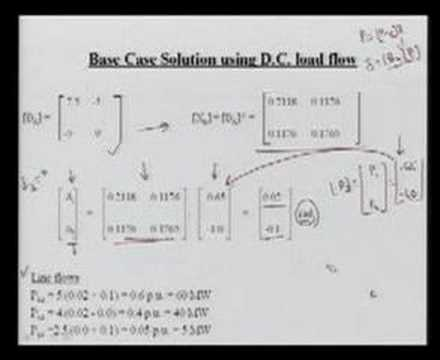 Module 5 Lecture 2 Power System Operations and Control
