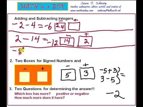 Adding and Subtracting Integers Part 2   EASY BOX WAY www.mathinabox.com/Classes.html