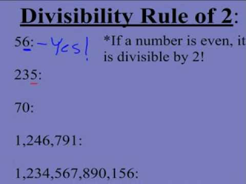 Divisibility Rule of 2