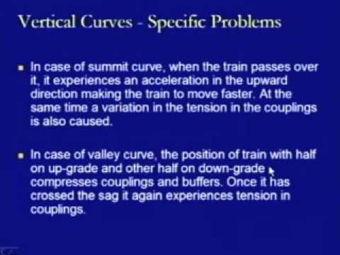 Lec-18 Vertical Curve & Gradients