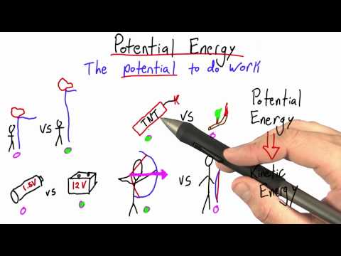 Potential Energy Solution - Intro to Physics - Work and Energy - Udacity