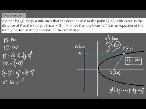 (3) FP1 - The Parabola (Showing focus directrix property) - y^2 = 4ax (further pure maths)