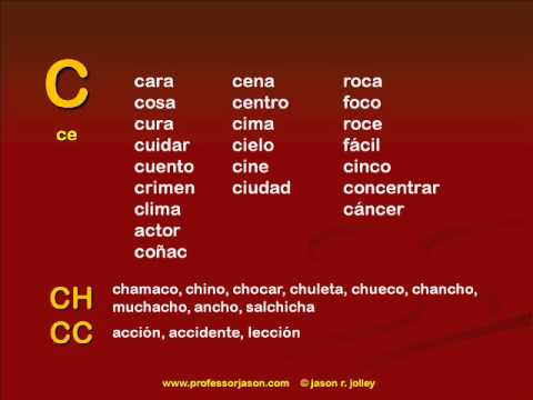 The Spanish Alphabet (Revised 2010): Letters and Pronunciation