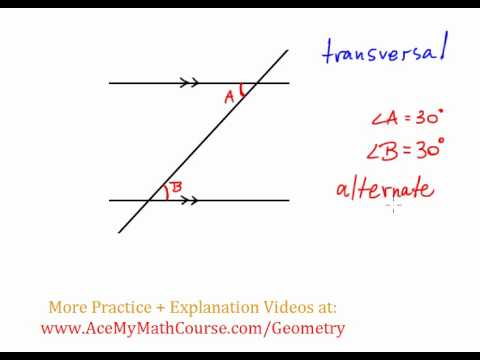 Geometry - Parallel Lines Introduction