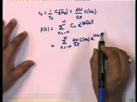 Mod-01 Lec-12 Frequency Domain Response Analysis