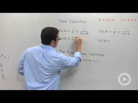 Precalculus - The Reciprocal Trigonometric Functions