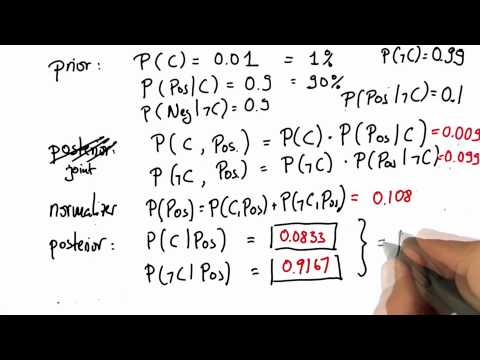 Total Probability - Intro to Statistics - Bayes Rule - Udacity