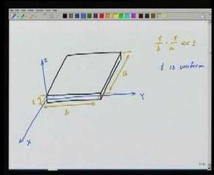 Module 10 Lecture 2 Finite Element Method