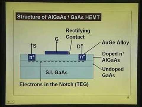 Lecture-32-Hetero Junctions&HEMT(Contd)