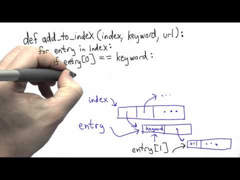 Add To Index Solution - CS101 - Udacity