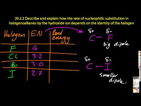 20.2.2 Describe and explain rates of nucleophilic substitution  IB Chemistry