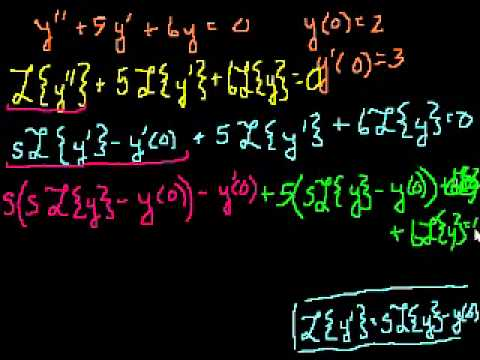 Saylor ME401: Laplace Transform to solve an equation