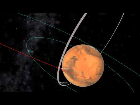 Mars Express and Mars Science Laboratory (MSL) animation