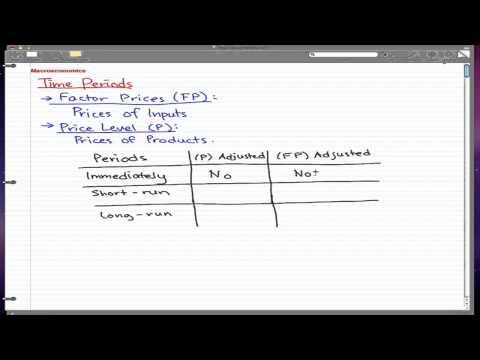 Macroeconomics - 31: Time Periods