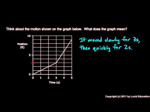 Physical Science 1.4c - Graphing Motion