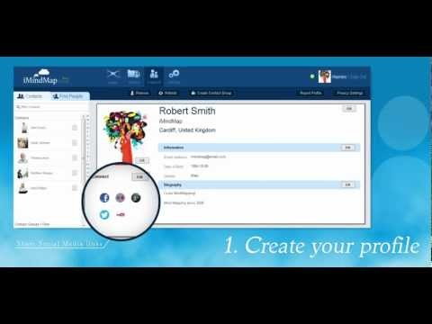 iMindMap Freedom - Contacts and Sharing