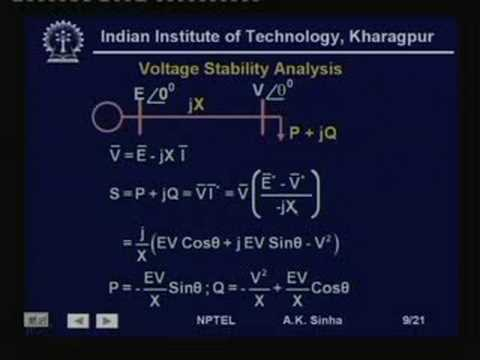 Lecture - 40 Power System Stability - VIII