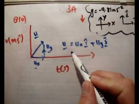Applied Maths : LC textbook solution  Ex 3a q10