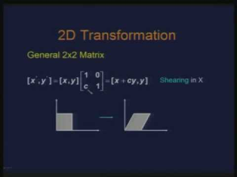 Lecture - 6 Transformations