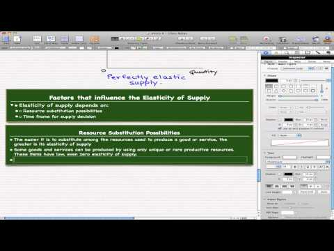 Microeconomics - 59: Factors that Influence Elasticity of Supply
