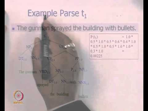 Mod-01 Lec-09 Brief on Probabilistic Parsing & Start of Part of Speech Tagging