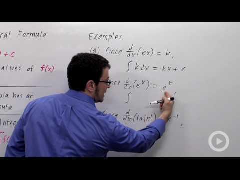 Complicated Indefinite Integrals