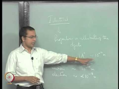 Mod-02 Lec-13 Classical Particles and Quantum Particles