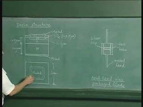 Lecture-19-PN Junction