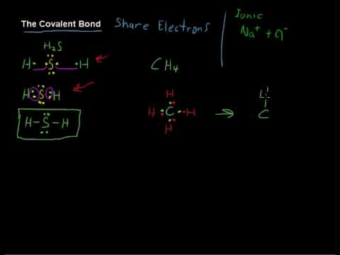 Covalent Bond vs. Ionic Bond - Chemistry Tips