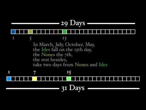 Roman Dates