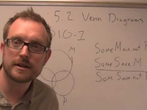 5.2 Venn Diagrams and Categorical Syllogisms