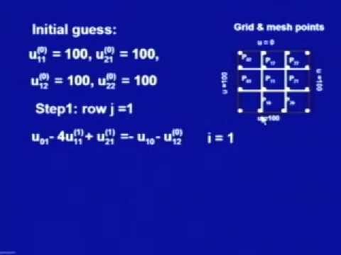 Mod-2 Lec-26 ADI Method for Laplace and Poisson Equation