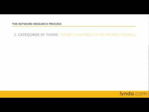 How to increase web traffic with SEO keywords | lynda.com tutorial