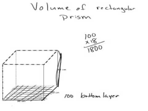 Volume of Rectangular Prism
