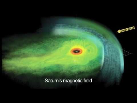 Radio Saturn Wobbles and Sirens