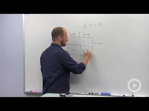 Applied Linear Equations: Distance Problem