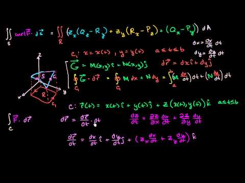 Stokes' Theorem Proof Part 5