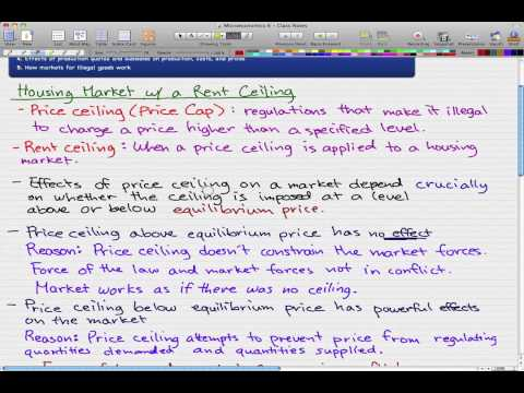 Microeconomics - 79: Housing Market & Rent Ceilings