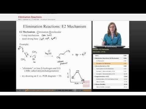 Organic Chemistry: Elimination Reactions