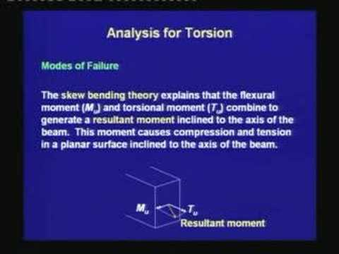 Lecture-26-Analysis of Torsion