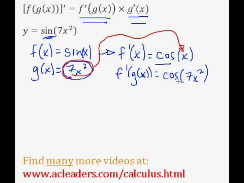 Calculus - CHAIN RULE - Simple Example (pt.2)