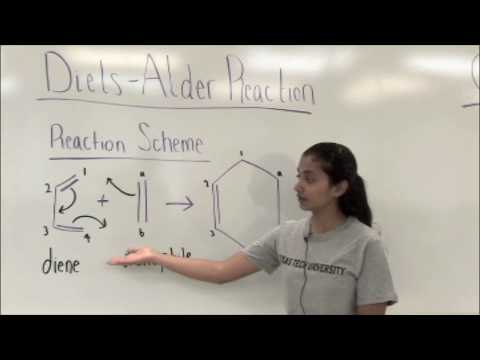 Introduction to the Diels-Alder Reaction