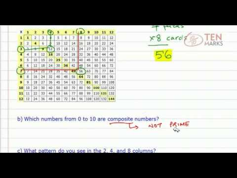 Multiplication Tables and Patterns