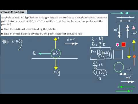 (18) Dynamics Overview -  M1 Mechanics Revision - Pebble on rough path (friction & newtons 2nd law)