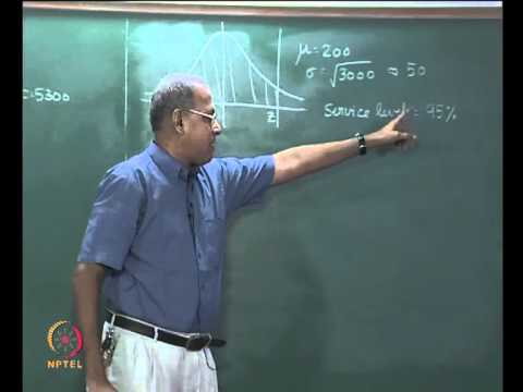 Mod-05 Lec-21 Safety stock -- ROL for normal distribution of lead time demand